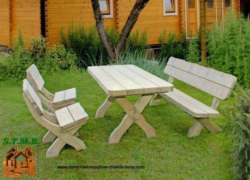 Awesome Salon De Jardin Quel Bois Choisir Ideas - Amazing House ...